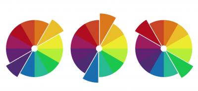 How to design a garden – plant colour combinations